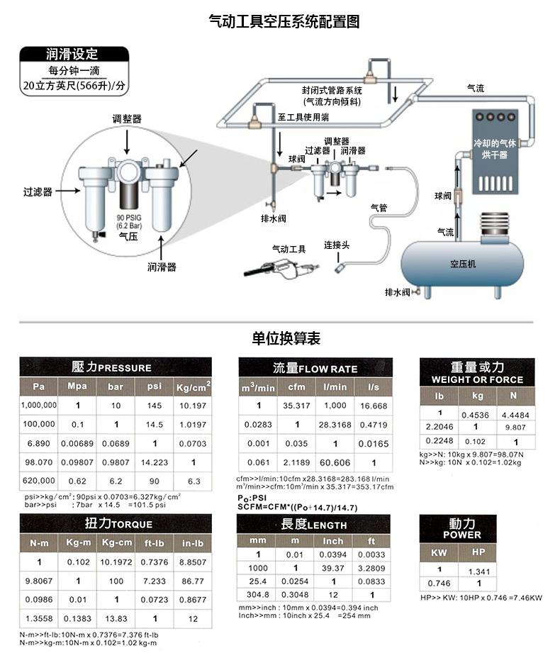 台湾气动工具_连击式气动黄油枪
