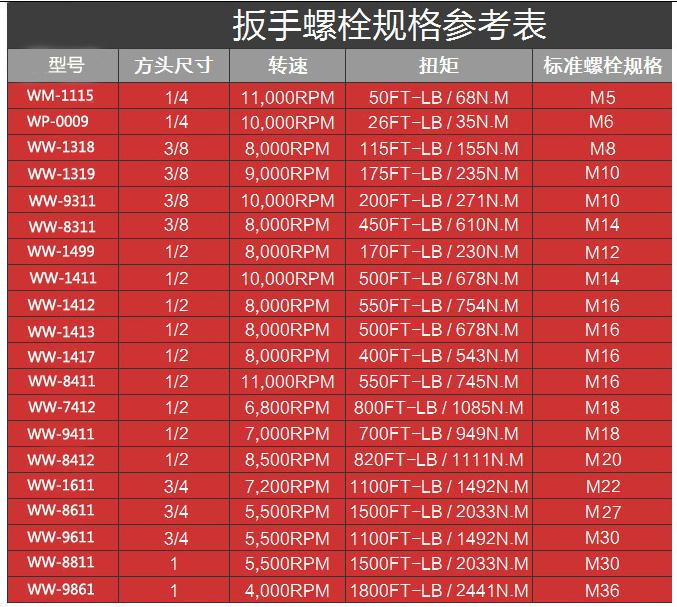 台湾气动工具_气动扳手_扳手螺栓规格