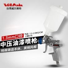 中压环保自动喷漆枪(重力式)WU-1161